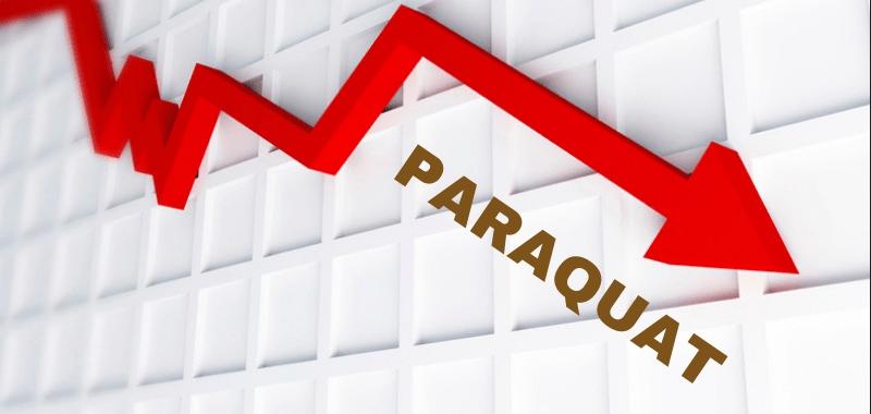 Market pricing Paraquat heading down - Crop Smart