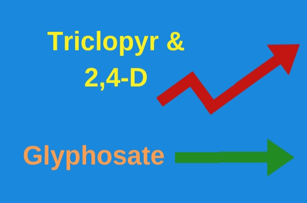 Triclopyr, 2,4-D & Glyphosate December 2018 market pricing update- -Crop Smart